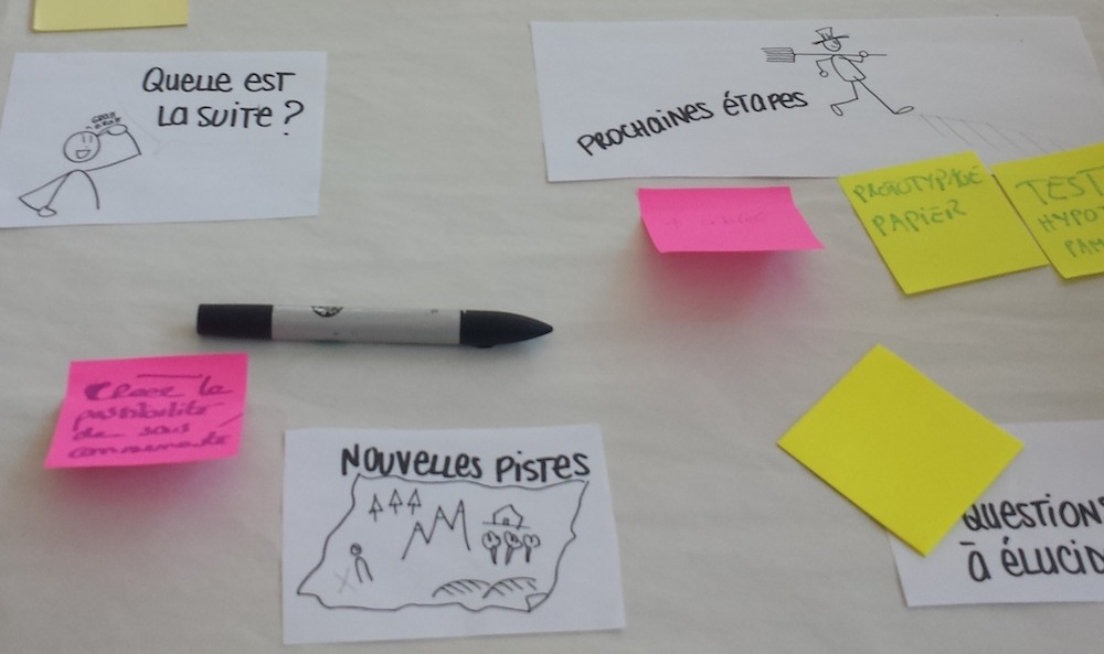 Métacartes – Formats créatifs pour faire ensemble à (co)financer